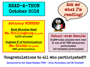 read-a-thon-winners-poster-fall-2016